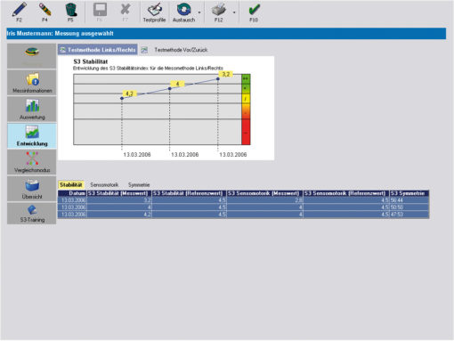 MFT S3 Check Software