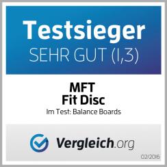 Testsieger Balance Boards Vergleich MFT Fit Disc