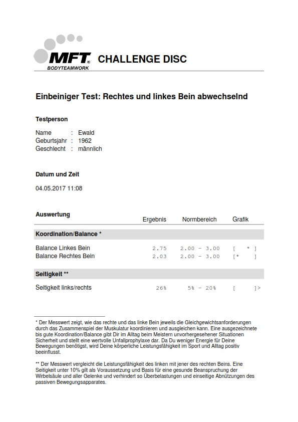 Testergebnis MFT Challenge Disc App Balance-Check